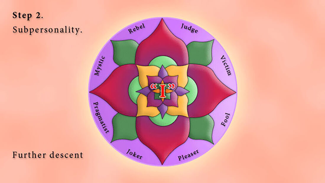 anne welsh psychosynthesis Anne welsh read more aubyn howard read more camilla powell psychosynthesis conversion course certification in psychosynthesis life coaching.